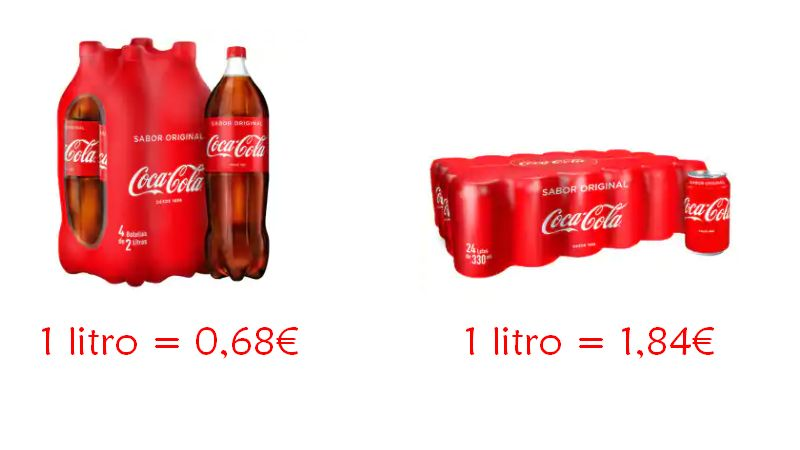 precio lata coca cola botella 2 litros