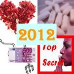 los-mejores-posts-del-2012