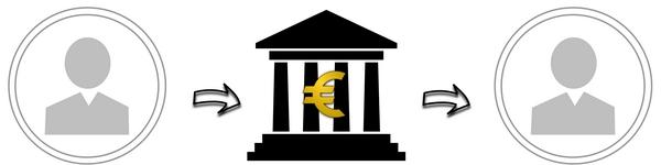 tranferencia-bancaria