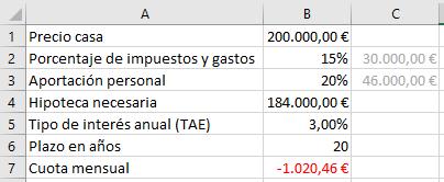 Cuota hipoteca Excel 3